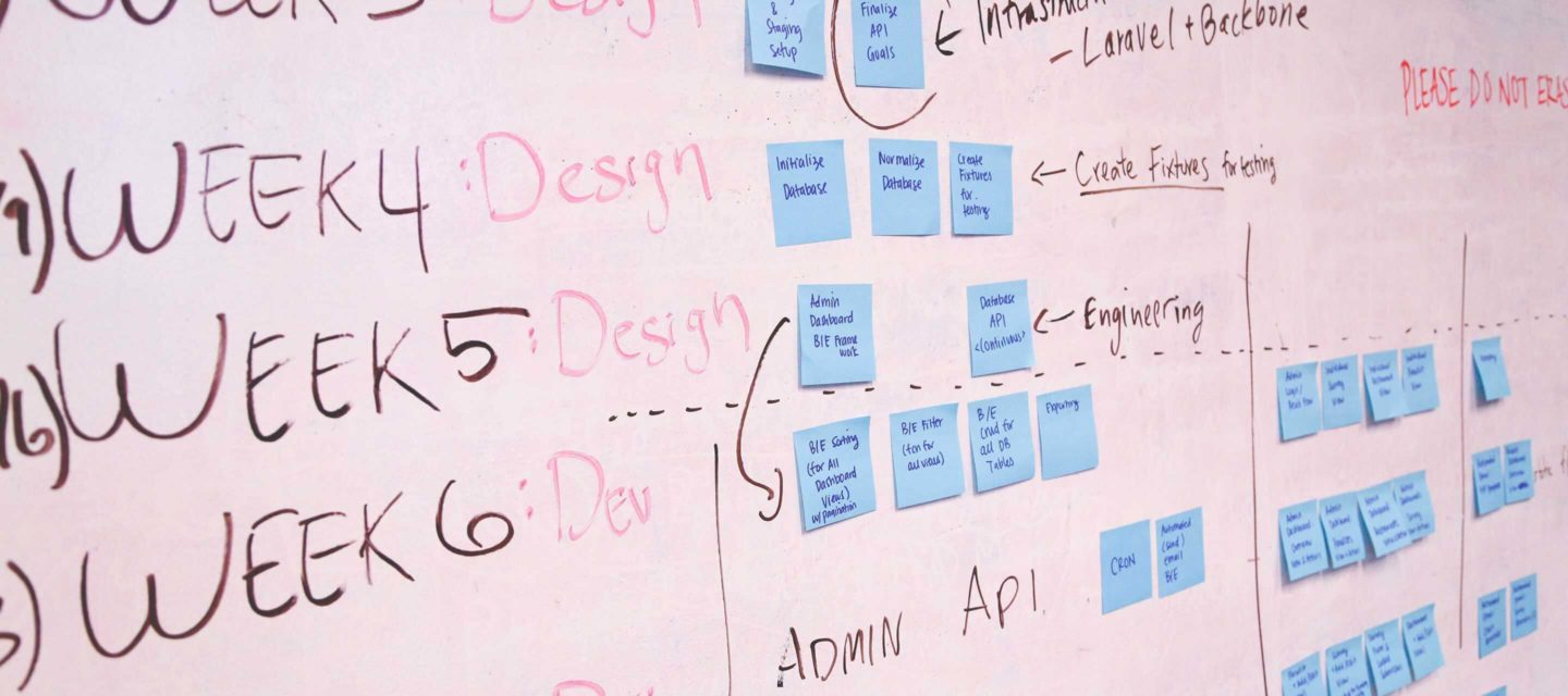 Step-by-Step Guide to Website Development Process and Design