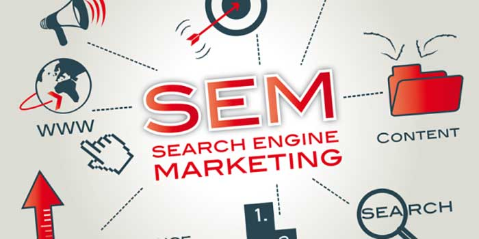 The Nature of Search Engine Marketing (SEM)