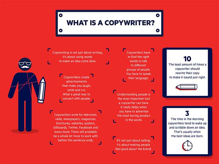 Principles of modern copywriting