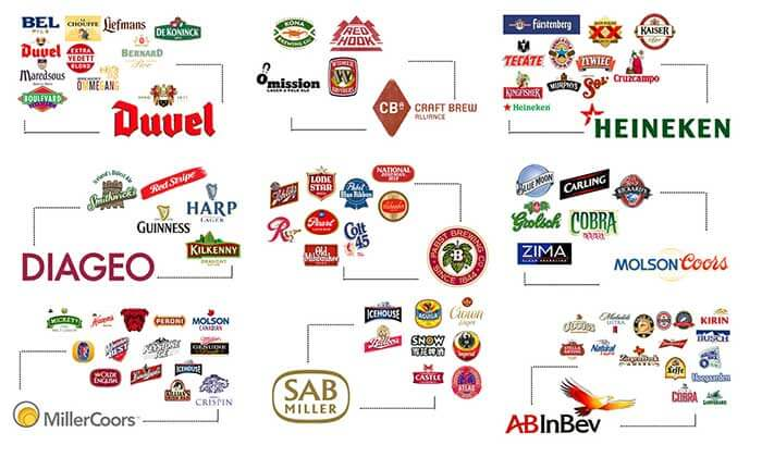 Do I really need to show you the infographic about beer? Well, just because you asked.